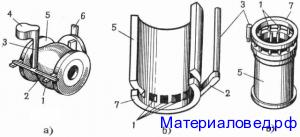 Разновидности литниковых систем